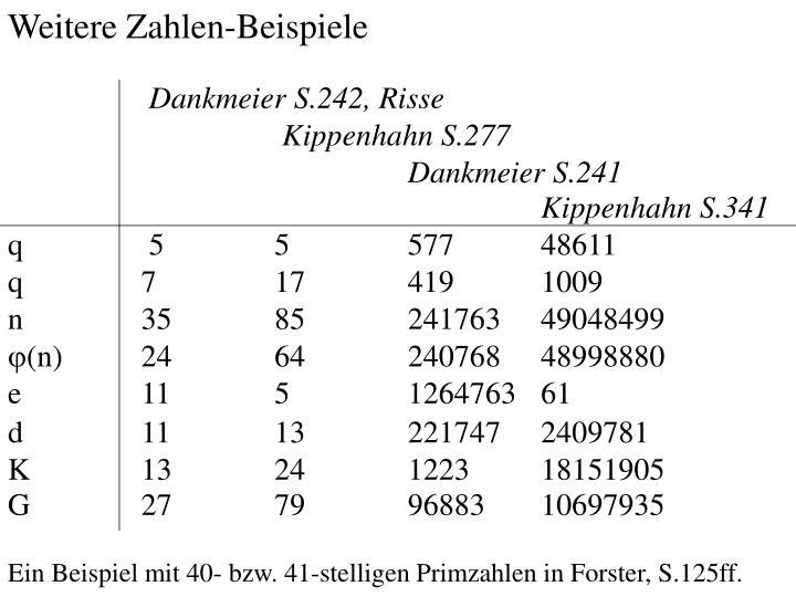 Weitere Zahlen-Beispiele