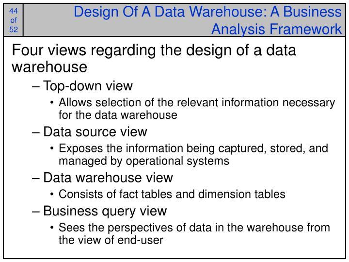 Design Of A Data Warehouse: A Business Analysis Framework
