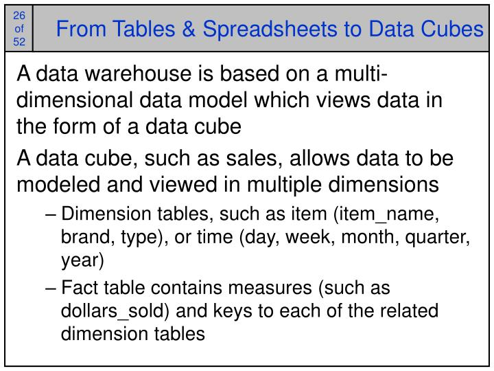 From Tables & Spreadsheets to Data Cubes