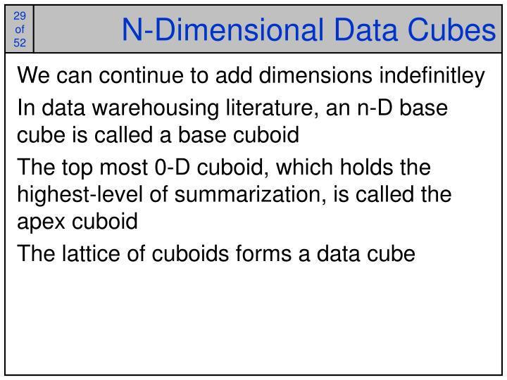 N-Dimensional Data Cubes