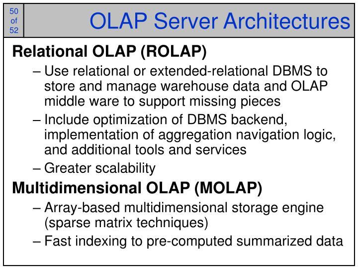 OLAP Server Architectures