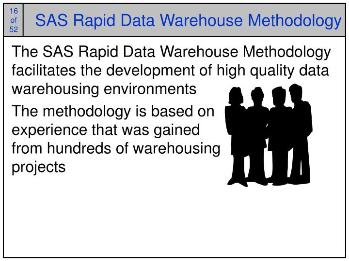 SAS Rapid Data Warehouse Methodology