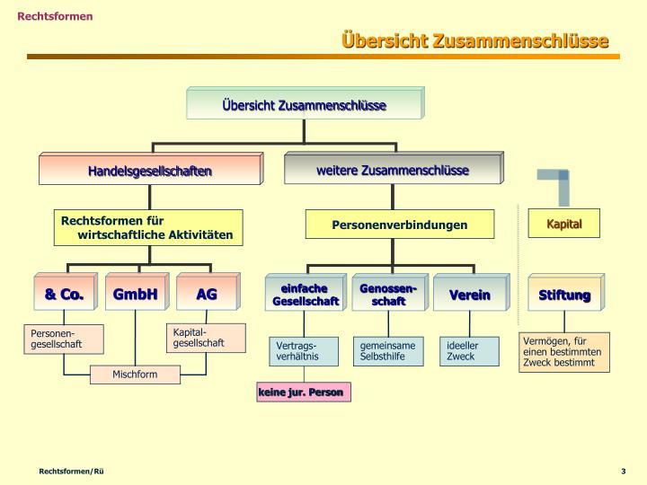 PPT - Ökonomisches System PowerPoint Presentation - ID:1343083