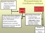 physiopathologie de l insuffisance cardiaque