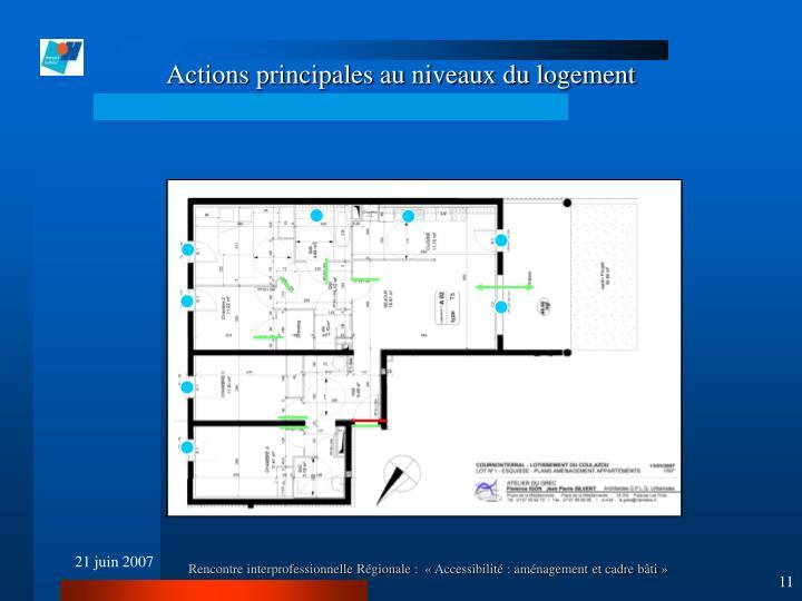 Actions principales au niveaux du logement