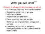 what you will learn2