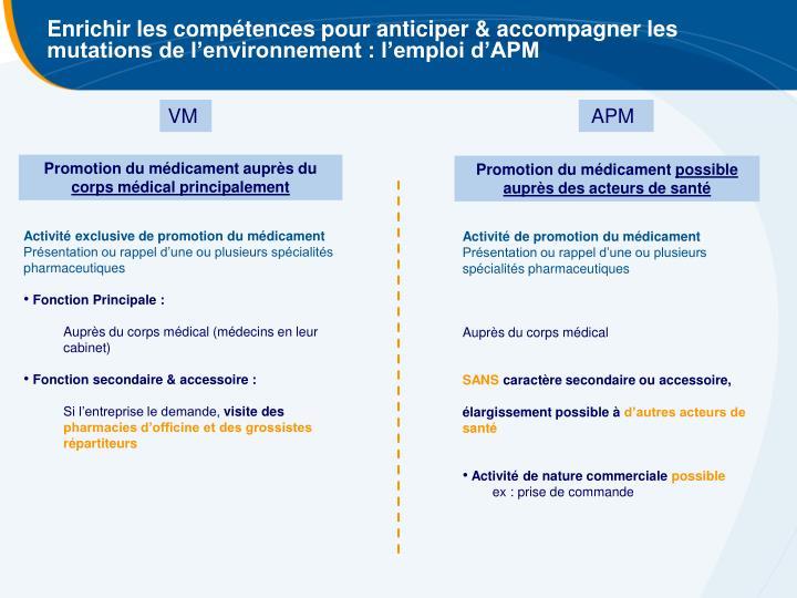 Enrichir les compétences pour anticiper & accompagner les mutations de l'environnement : l'emploi d'APM