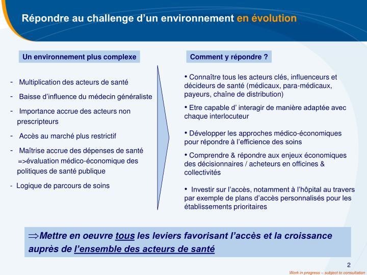 Répondre au challenge d'un environnement