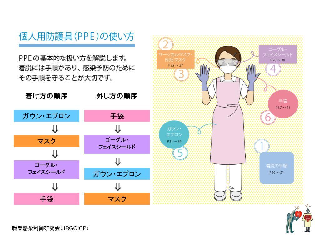 個人用防護具の手引きとカタログ集 教育用の図表抜粋 - PowerPoint PPT Presentation
