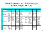 define expectations for each setting routine project reach