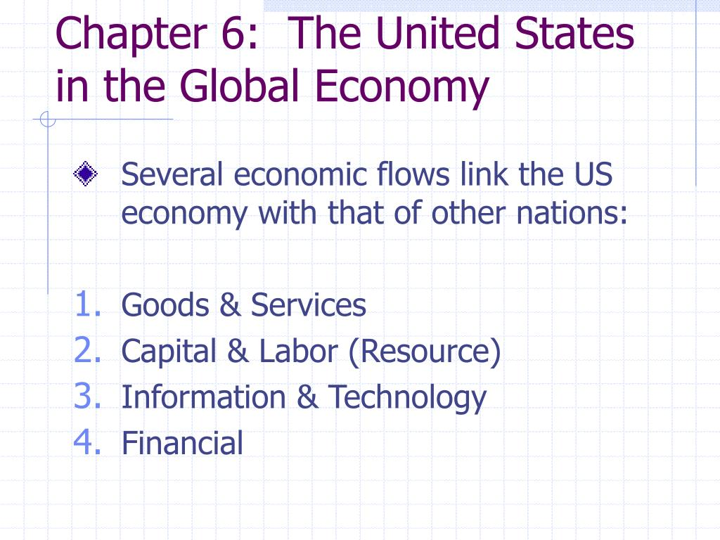 chapter 6 the united states in the global economy l.