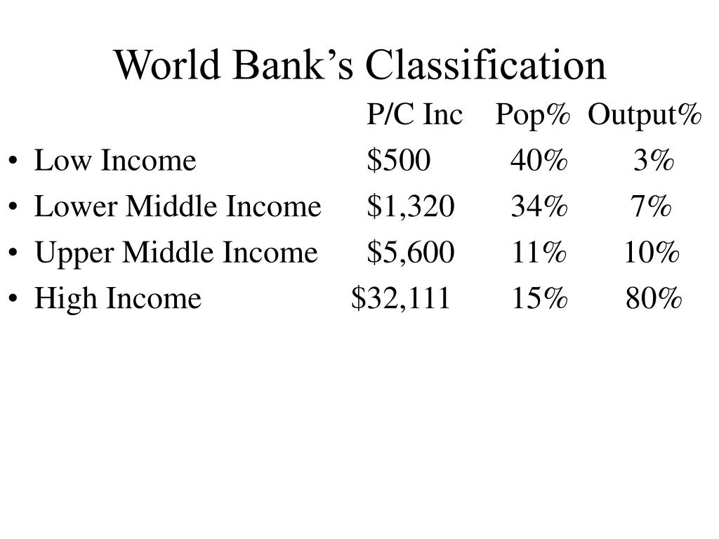 World Bank's Classification