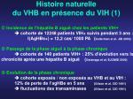 histoire naturelle du vhb en pr sence du vih 1