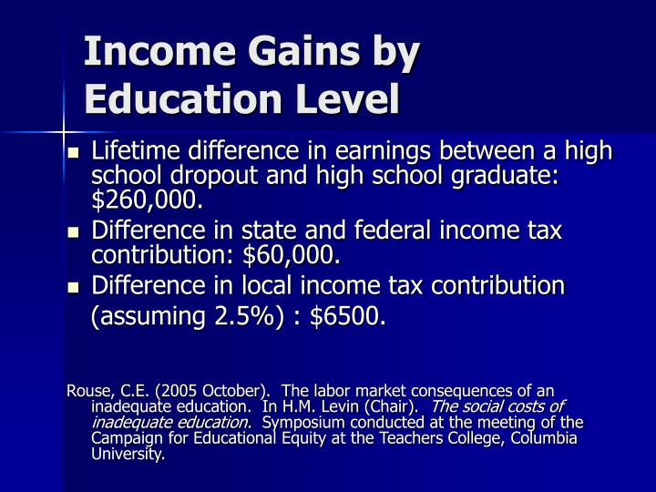 Income Gains by Education Level