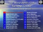 the world bank s gdp rankings 2006 u s millions of dollars