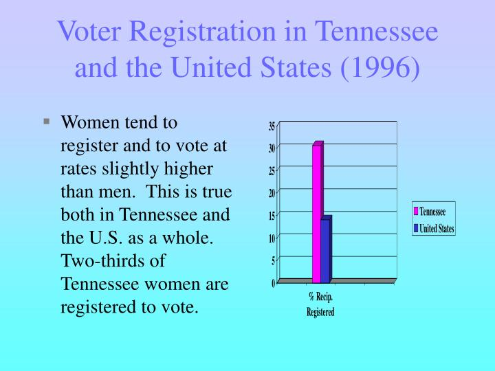 Voter Registration in Tennessee and the United States (1996)