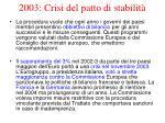 2003 crisi del patto di stabilit