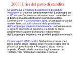 2003 crisi del patto di stabilit1