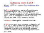 eurozona dopo il 2005