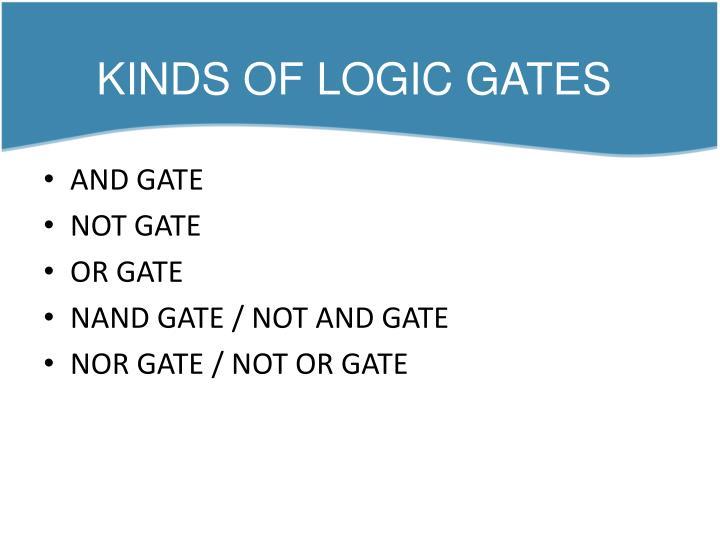 KINDS OF LOGIC GATES