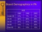 board demographics in pa1