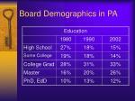 board demographics in pa2