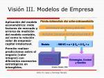visi n iii modelos de empresa1