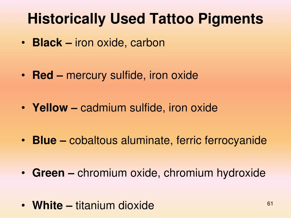 Historically Used Tattoo Pigments
