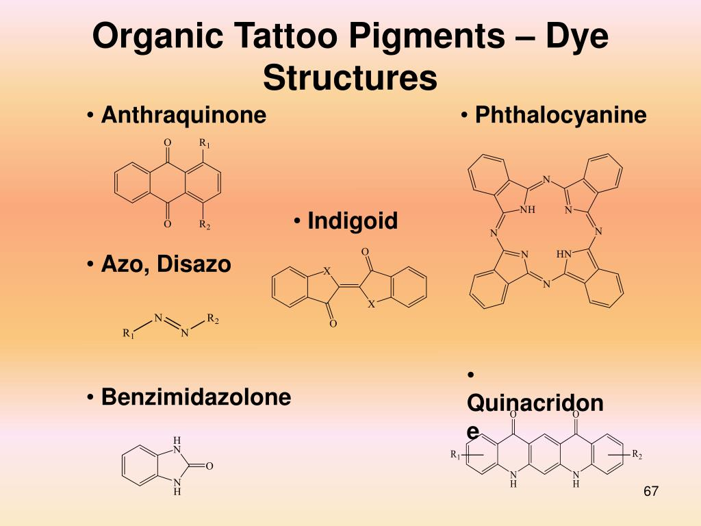Organic Tattoo Pigments – Dye Structures