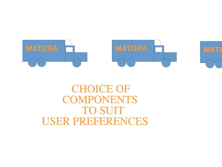 Choice of components