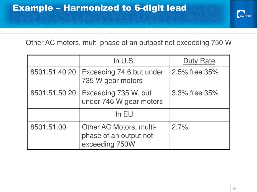 Example – Harmonized to 6-digit lead
