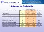 sistemas de producci n