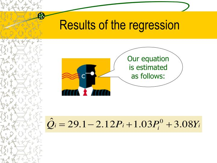 Results of the regression