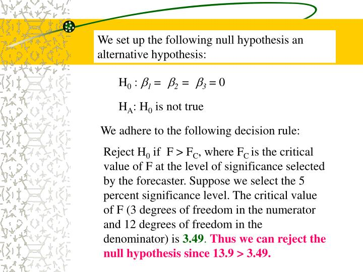 We set up the following null hypothesis an alternative hypothesis: