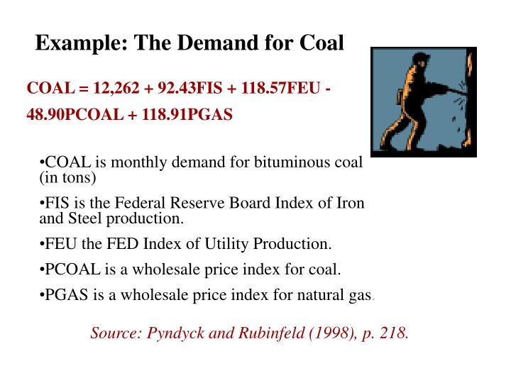 Example: The Demand for Coal