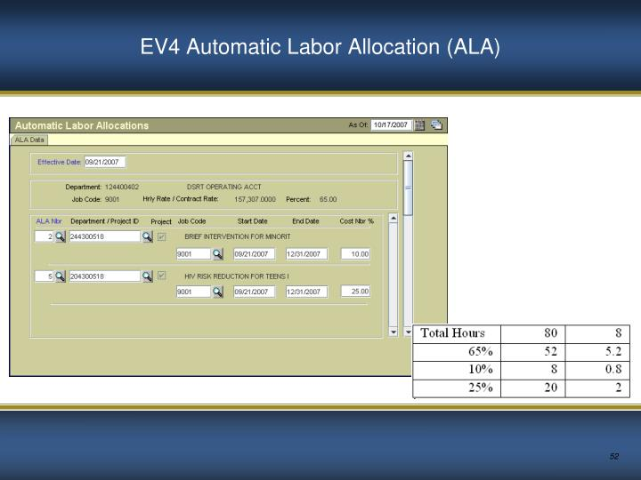 EV4 Automatic Labor Allocation (ALA)