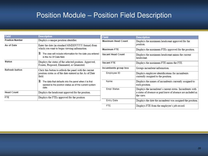 Position Module – Position Field Description