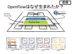 openflow1