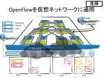 openflow2