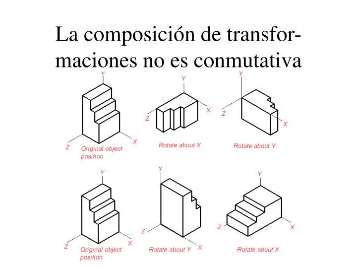 La composición de transfor-maciones no es conmutativa