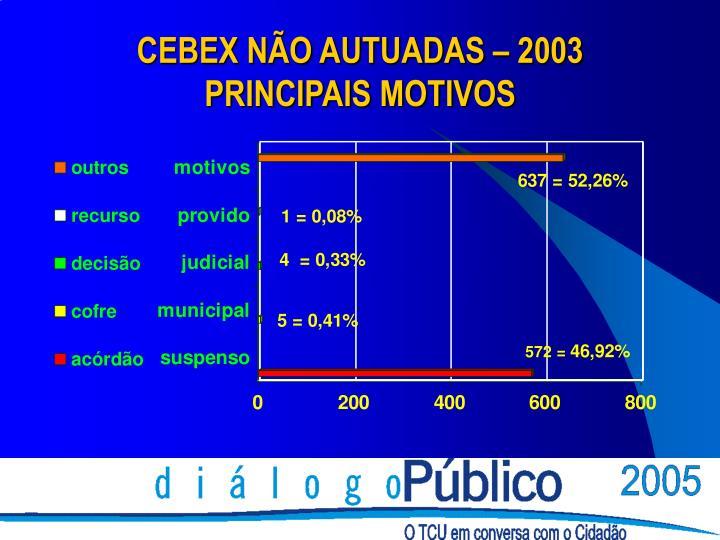 CEBEX NÃO AUTUADAS – 2003