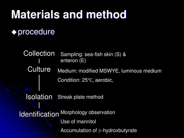 Materials and method