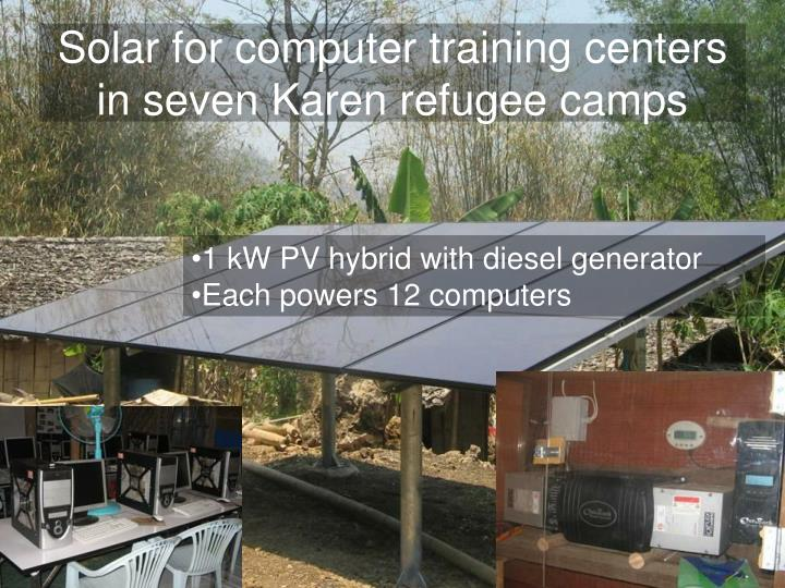 Solar for computer training centers in seven Karen refugee camps