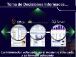 enables confident decision making
