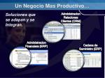 fuels your business productivity