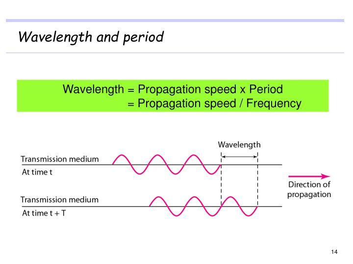 Wavelength and period