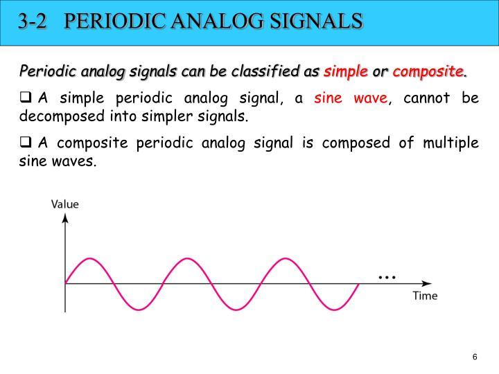 3-2   PERIODIC ANALOG SIGNALS