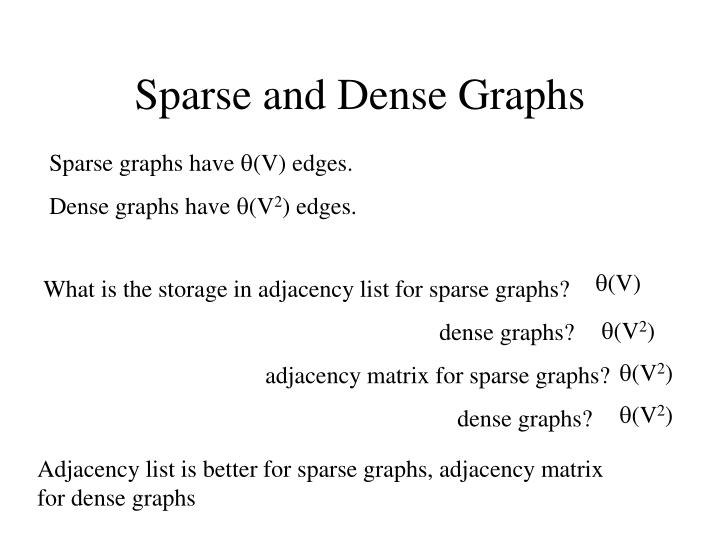 Sparse and Dense Graphs