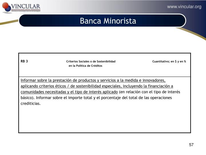 Banca Minorista
