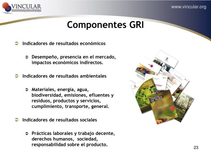 Componentes GRI